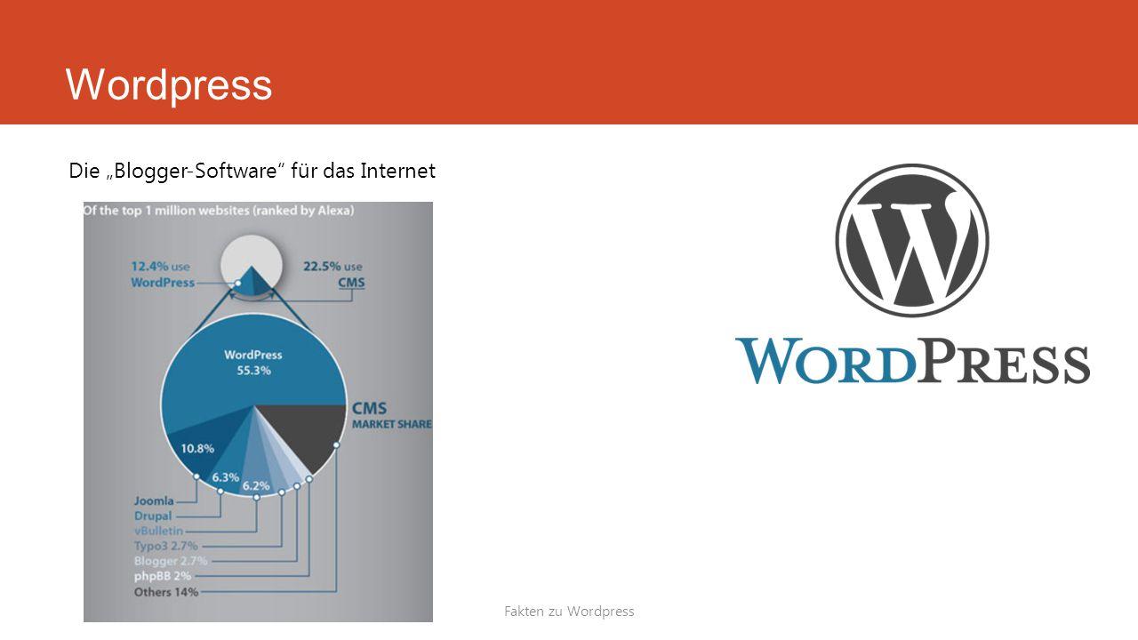 """Wordpress Fakten zu Wordpress Die """"Blogger-Software für das Internet"""