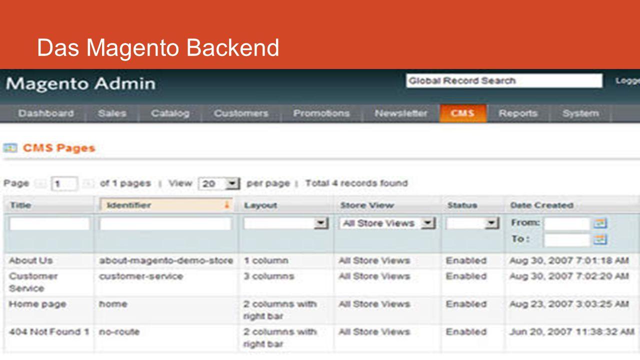 Das Magento Backend Backlinks und Ranking
