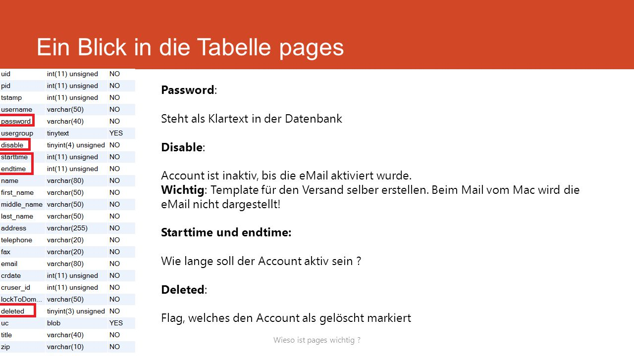 Ein Blick in die Tabelle pages Wieso ist pages wichtig .