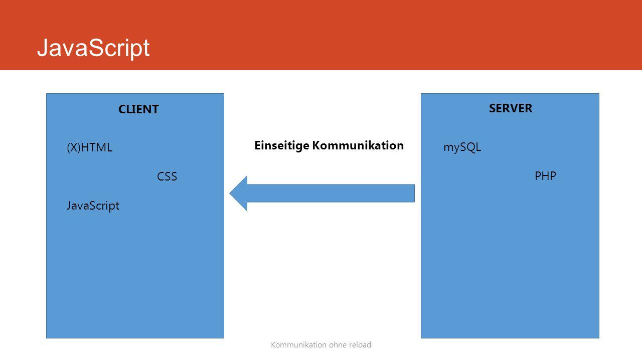 JavaScript Kommunikation ohne reload CLIENT SERVER (X)HTML CSS JavaScript mySQL PHP Einseitige Kommunikation
