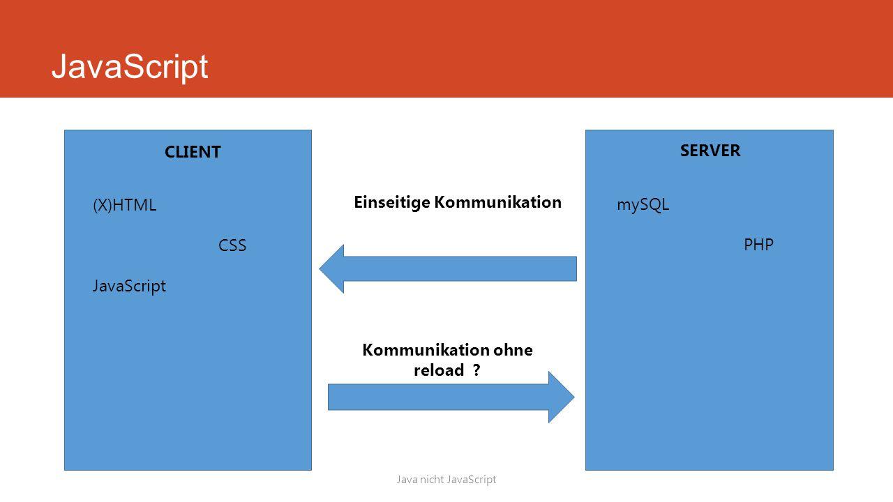 JavaScript Java nicht JavaScript CLIENT SERVER (X)HTML CSS JavaScript mySQL PHP Einseitige Kommunikation Kommunikation ohne reload ?