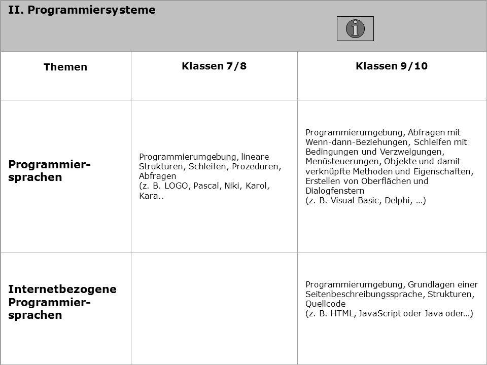 II. Programmiersysteme Themen Klassen 7/8Klassen 9/10 Programmier- sprachen Programmierumgebung, lineare Strukturen, Schleifen, Prozeduren, Abfragen (