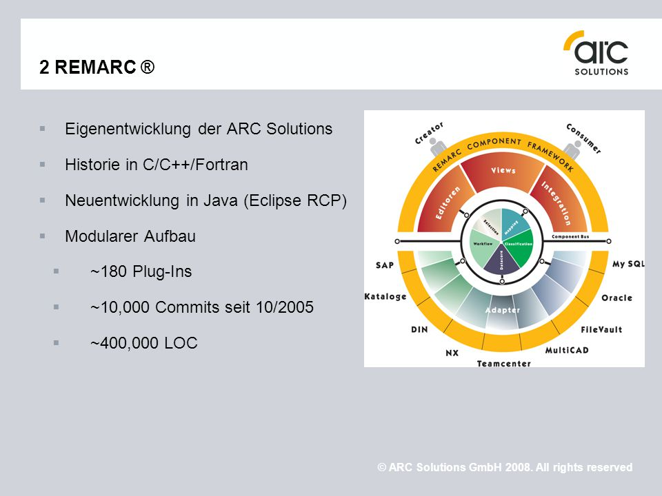 © ARC Solutions GmbH 2008.