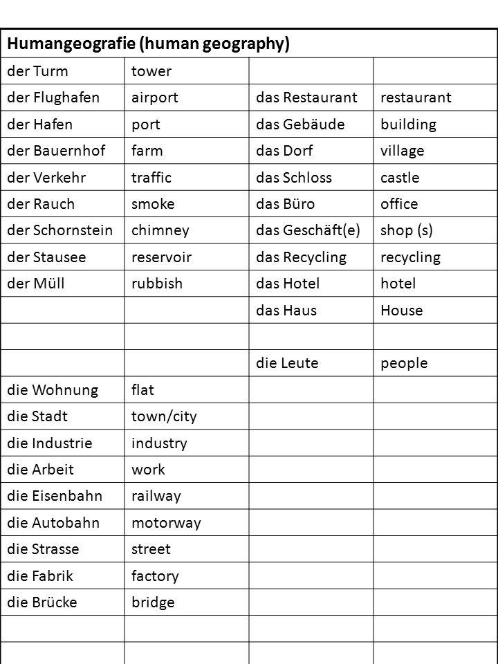 Humangeografie (human geography) der Turmtower der Flughafenairportdas Restaurantrestaurant der Hafenportdas Gebäudebuilding der Bauernhoffarmdas Dorfvillage der Verkehrtrafficdas Schlosscastle der Rauchsmokedas Bürooffice der Schornsteinchimneydas Geschäft(e)shop (s) der Stauseereservoirdas Recyclingrecycling der Müllrubbishdas Hotelhotel das HausHouse die Leutepeople die Wohnungflat die Stadttown/city die Industrieindustry die Arbeitwork die Eisenbahnrailway die Autobahnmotorway die Strassestreet die Fabrikfactory die Brückebridge