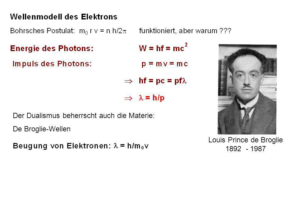 Der Dualismus beherrscht auch die Materie: De Broglie-Wellen Louis Prince de Broglie 1892 - 1987