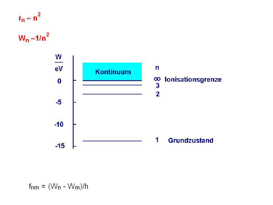 Der Dualismus beherrscht auch die Materie: De Broglie-Wellen