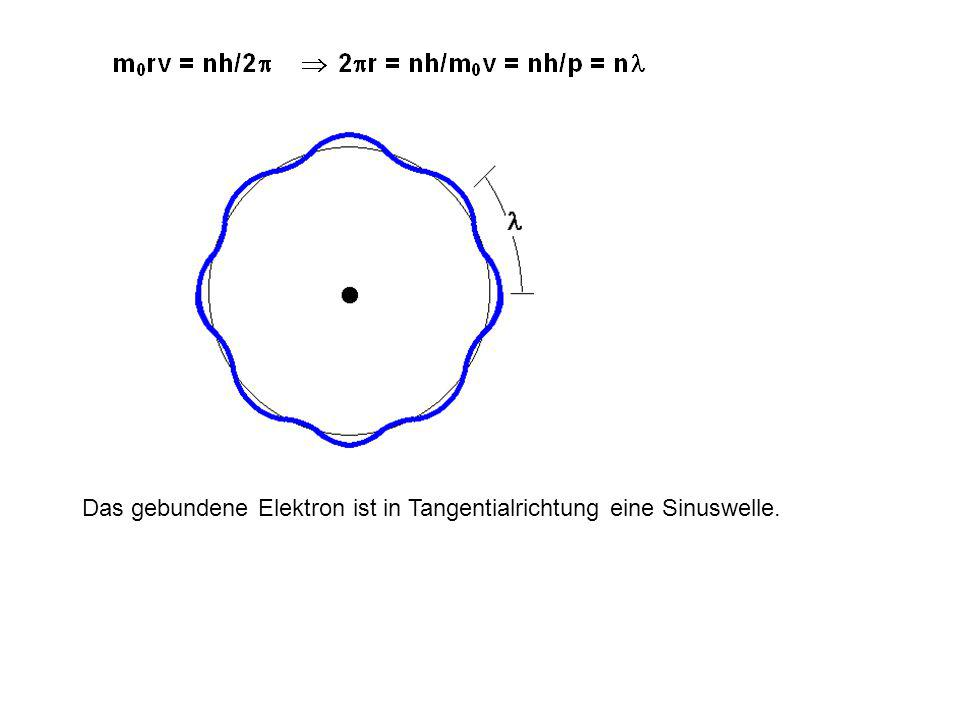 Das gebundene Elektron ist in Tangentialrichtung eine Sinuswelle.