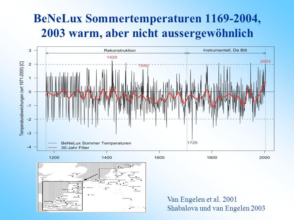 2003, der heisseste August im Kontext der letzten 345 Jahre