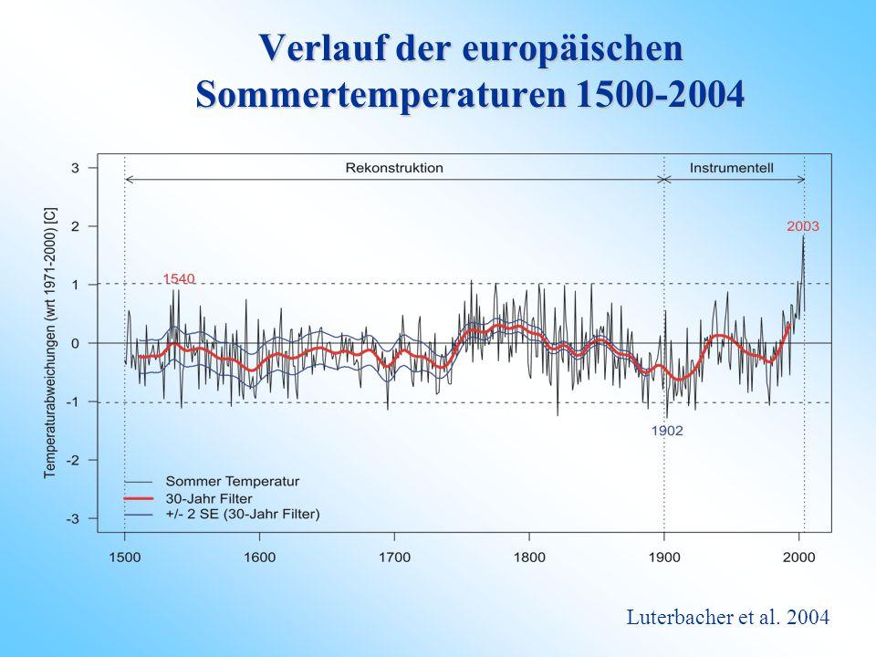 Witterungstagebuch aus Nürnberg, 8. Juni 1576 Glaser und Stangl 2005