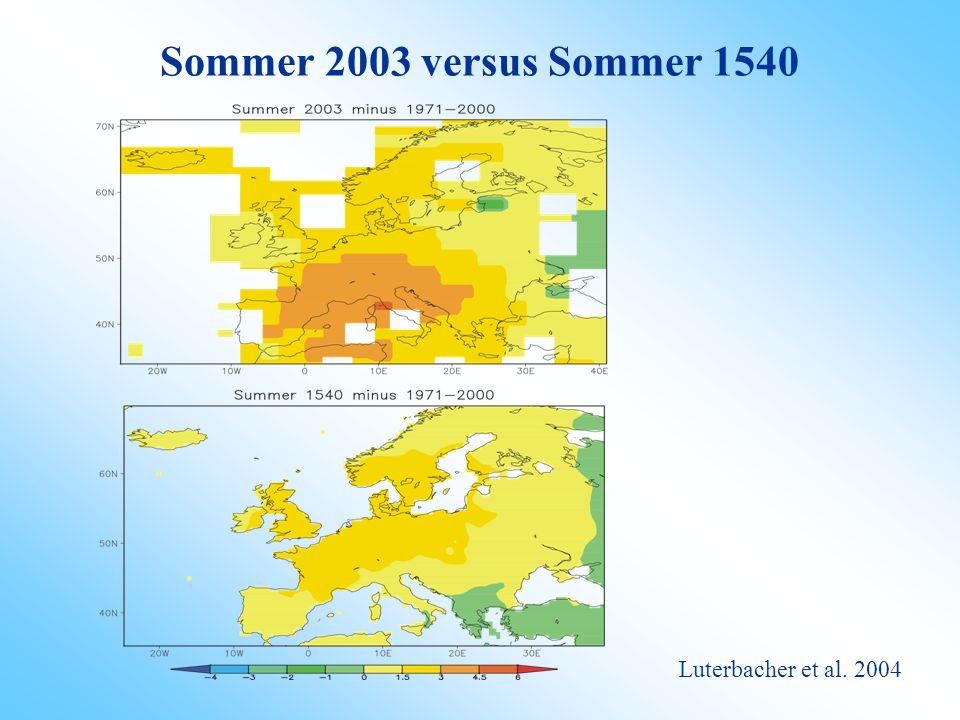 Verlauf der europäischen Sommertemperaturen 1500-2004 Luterbacher et al. 2004