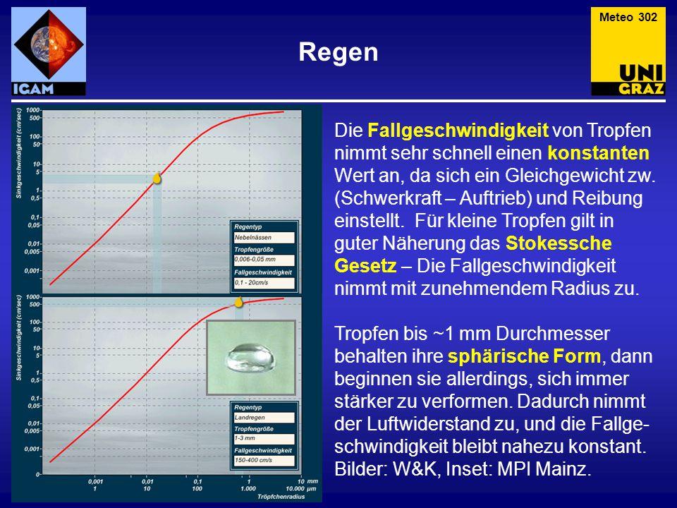 Regen Meteo 302 Die Fallgeschwindigkeit von Tropfen nimmt sehr schnell einen konstanten Wert an, da sich ein Gleichgewicht zw. (Schwerkraft – Auftrieb