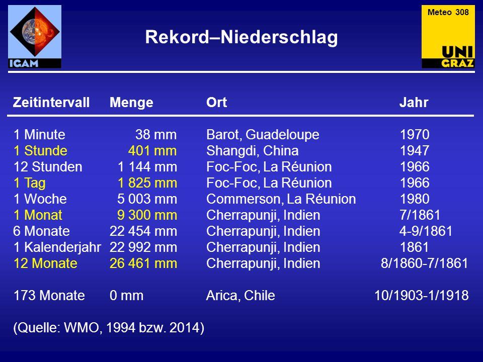 Rekord–Niederschlag Meteo 308 ZeitintervallMengeOrtJahr 1 Minute 38 mm Barot, Guadeloupe1970 1 Stunde 401 mmShangdi, China1947 12 Stunden 1 144 mmFoc-