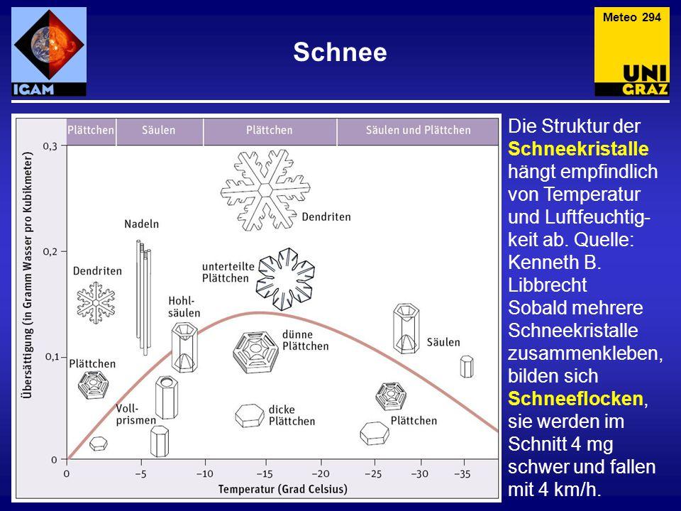 Schnee Meteo 294 Die Struktur der Schneekristalle hängt empfindlich von Temperatur und Luftfeuchtig- keit ab. Quelle: Kenneth B. Libbrecht Sobald mehr