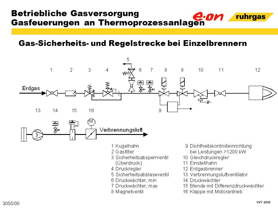 VVT 2005 Betriebliche Gasversorgung Gasfeuerungen an Thermoprozessanlagen Gas-Sicherheits- und Regelstrecke bei Einzelbrennern 3055/00