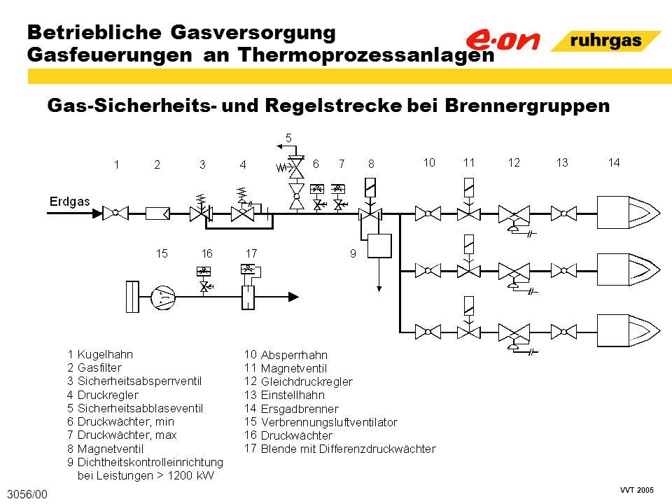 VVT 2005 Betriebliche Gasversorgung Gasfeuerungen an Thermoprozessanlagen Gas-Sicherheits- und Regelstrecke bei Brennergruppen 3056/00