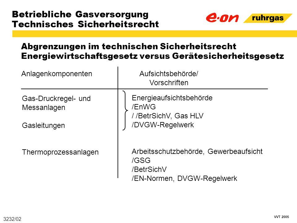 VVT 2005 Betriebliche Gasversorgung Technisches Sicherheitsrecht Abgrenzungen im technischen Sicherheitsrecht Energiewirtschaftsgesetz versus Gerätesi