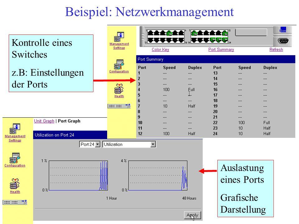 Beispiel: Netzwerkmanagement Auslastung eines Ports Grafische Darstellung Kontrolle eines Switches z.B: Einstellungen der Ports