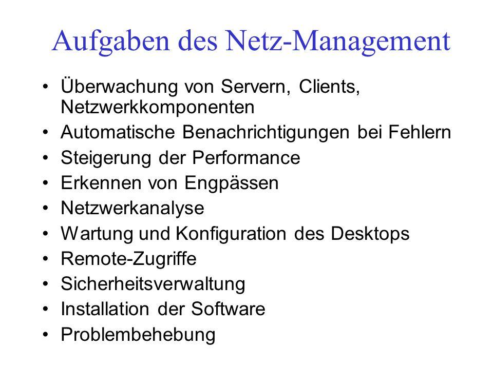 Aufgaben des Netz-Management Überwachung von Servern, Clients, Netzwerkkomponenten Automatische Benachrichtigungen bei Fehlern Steigerung der Performa
