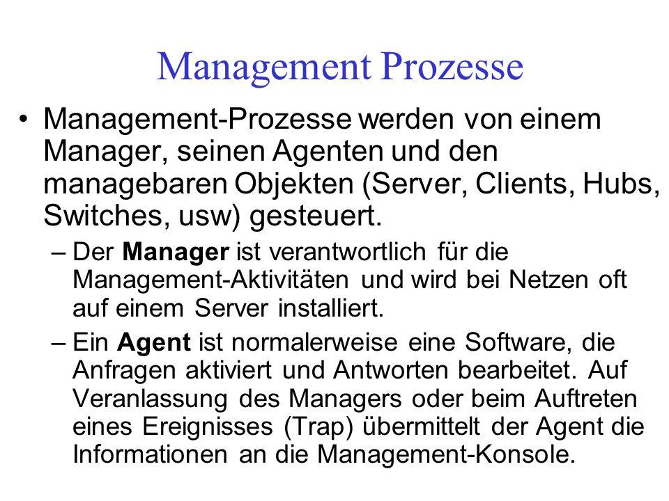 Management Prozesse Management-Prozesse werden von einem Manager, seinen Agenten und den managebaren Objekten (Server, Clients, Hubs, Switches, usw) g