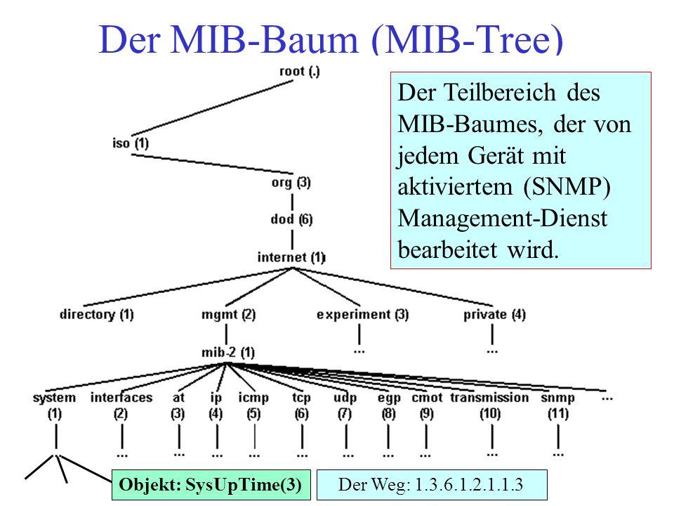 Der MIB-Baum (MIB-Tree) Objekt: SysUpTime(3)Der Weg: 1.3.6.1.2.1.1.3 Der Teilbereich des MIB-Baumes, der von jedem Gerät mit aktiviertem (SNMP) Manage