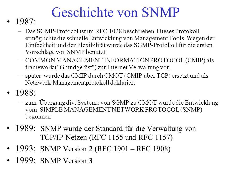 Geschichte von SNMP 1987: –Das SGMP-Protocol ist im RFC 1028 beschrieben. Dieses Protokoll ermöglichte die schnelle Entwicklung von Management Tools.