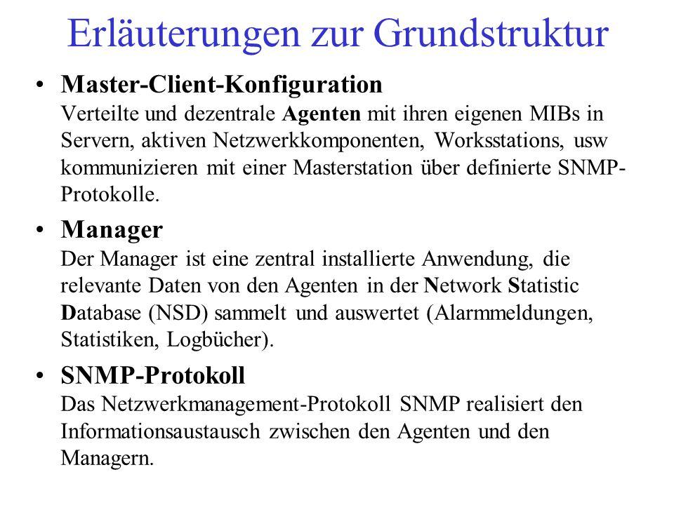 Erläuterungen zur Grundstruktur Master-Client-Konfiguration Verteilte und dezentrale Agenten mit ihren eigenen MIBs in Servern, aktiven Netzwerkkompon