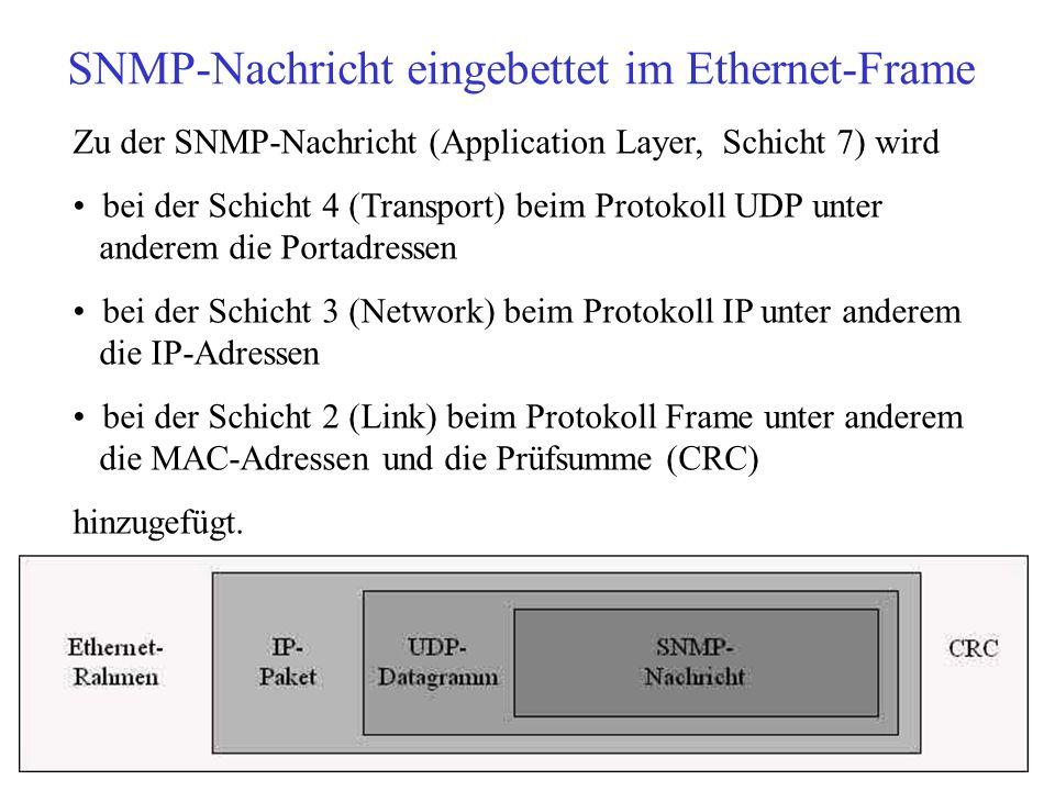 SNMP-Nachricht eingebettet im Ethernet-Frame Zu der SNMP-Nachricht (Application Layer, Schicht 7) wird bei der Schicht 4 (Transport) beim Protokoll UD