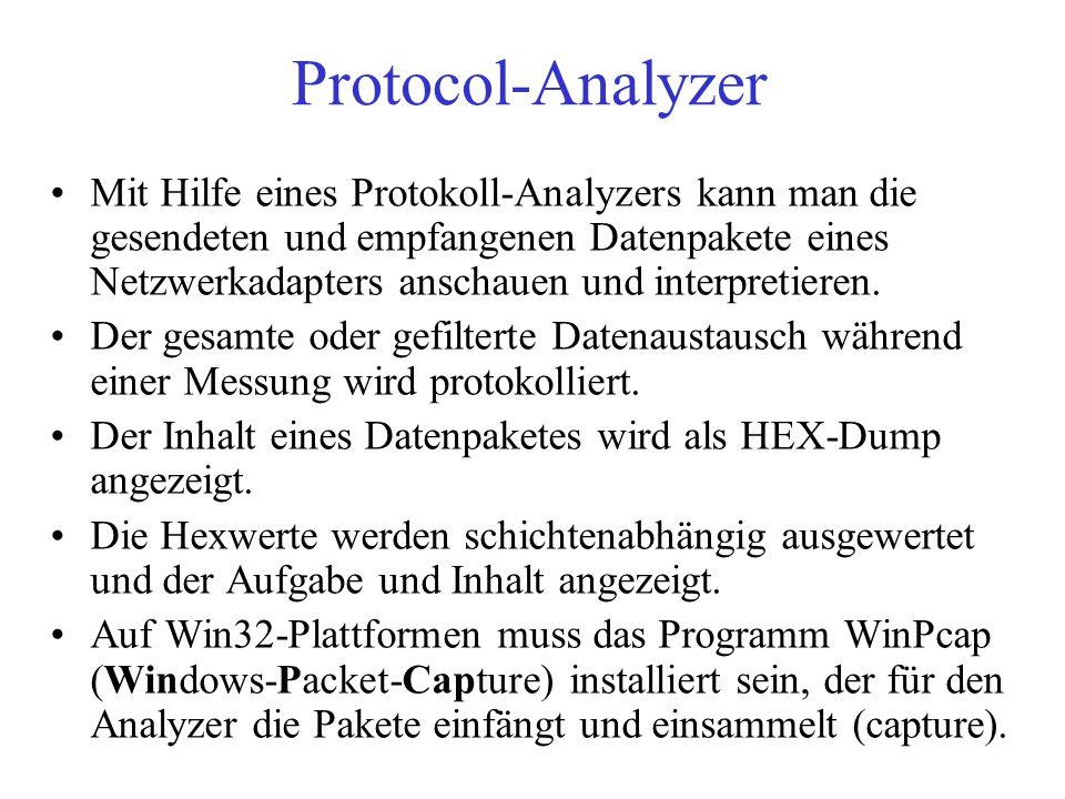 Protocol-Analyzer Mit Hilfe eines Protokoll-Analyzers kann man die gesendeten und empfangenen Datenpakete eines Netzwerkadapters anschauen und interpr