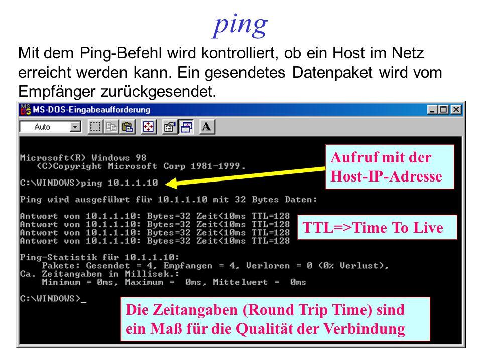 ping Aufruf mit der Host-IP-Adresse Mit dem Ping-Befehl wird kontrolliert, ob ein Host im Netz erreicht werden kann. Ein gesendetes Datenpaket wird vo