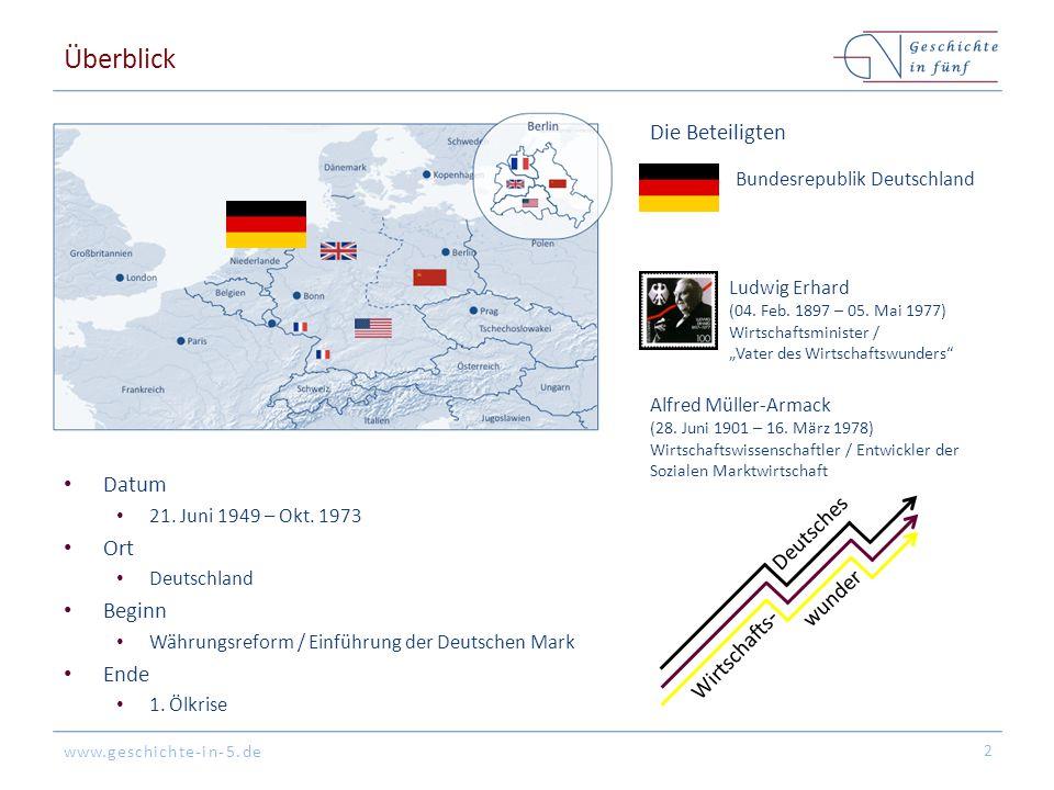 www.geschichte-in-5.de Hintergrund Nach verlorenem Zweiten Weltkrieg katastrophale Lage Deutschlands in politischer, moralischer & (oberflächlich) wirtschaftlicher Hinsicht 3 Entscheidung der Westmächte zur Gründung eines (west-) deutschen Staates (anfangs zögerliche) Akzeptanz der Westmächte des wirtschaftlichen Wiederaufbaus (West-) Deutschlands Wirtschaftliche Situation in West-Deutschland Wohnraum (in den Großstädten) ist in weiten Teilen zerstört 80 – 85 % der Produktionskapazitäten sind erhalten geblieben Physische Infrastruktur ist lediglich punktuell zerstört