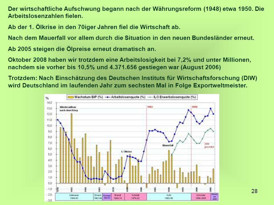 28 Der wirtschaftliche Aufschwung begann nach der Währungsreform (1948) etwa 1950. Die Arbeitslosenzahlen fielen. Ab der 1. Ölkrise in den 70iger Jahr