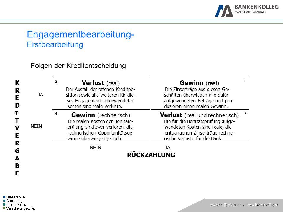 www.richtigerkurs. at www.richtigerkurs. at - www.bankenkolleg.at Verlust (real) Der Ausfall der offenen Kreditpo- sition sowie alle weiteren für die-
