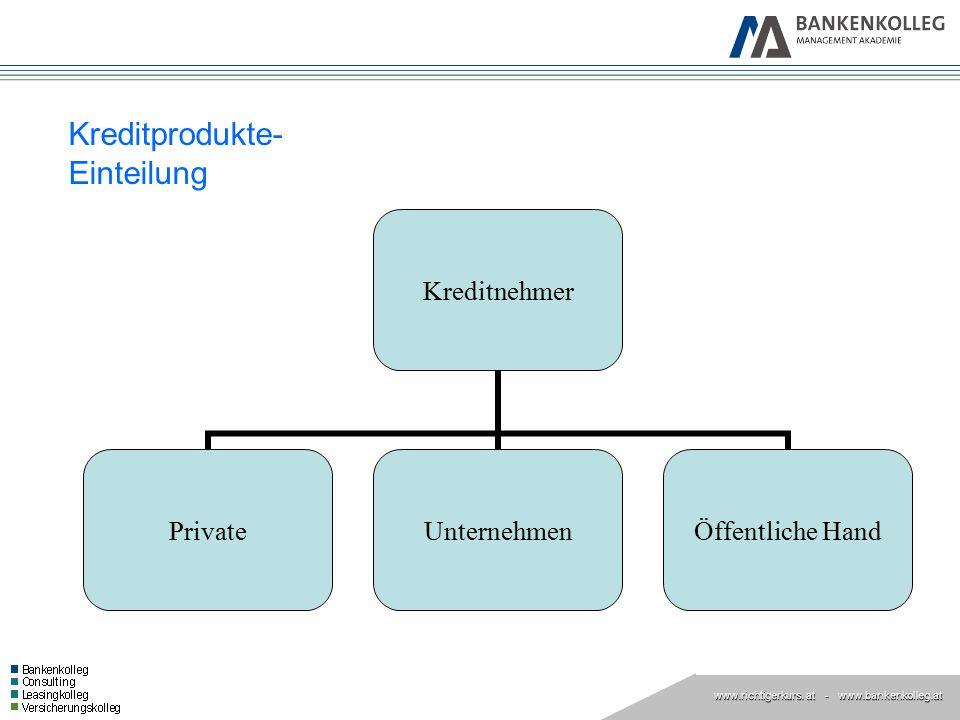 www.richtigerkurs. at www.richtigerkurs. at - www.bankenkolleg.at Kreditprodukte- Einteilung Kreditnehmer PrivateUnternehmen Öffentliche Hand