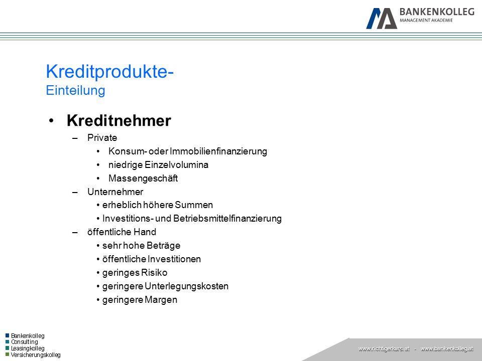 www.richtigerkurs. at www.richtigerkurs. at - www.bankenkolleg.at Kreditprodukte- Einteilung Kreditnehmer –Private Konsum- oder Immobilienfinanzierung