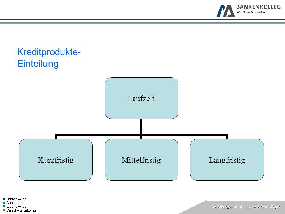 www.richtigerkurs. at www.richtigerkurs. at - www.bankenkolleg.at Kreditprodukte- Einteilung Laufzeit KurzfristigMittelfristigLangfristig