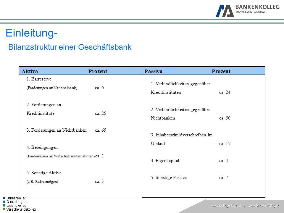 www.richtigerkurs. at www.richtigerkurs. at - www.bankenkolleg.at Aktiva Prozent 1. Barreserve (Forderungen an Nationalbank) ca. 6 2. Forderungen an K