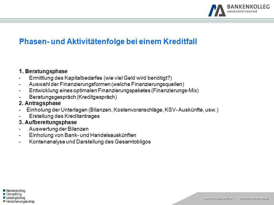 www.richtigerkurs. at www.richtigerkurs. at - www.bankenkolleg.at Phasen- und Aktivitätenfolge bei einem Kreditfall 1. Beratungsphase -Ermittlung des