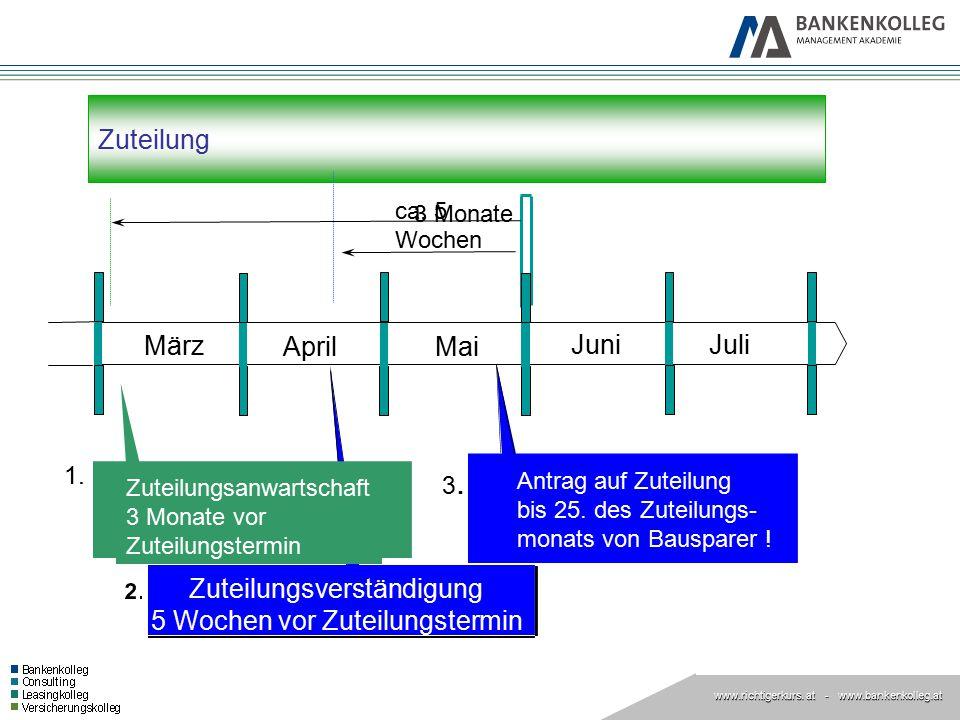 www.richtigerkurs. at www.richtigerkurs. at - www.bankenkolleg.at Zuteilung ca. 5 Wochen Zuteilungsverständigung 5 Wochen vor Zuteilungstermin 3. Antr