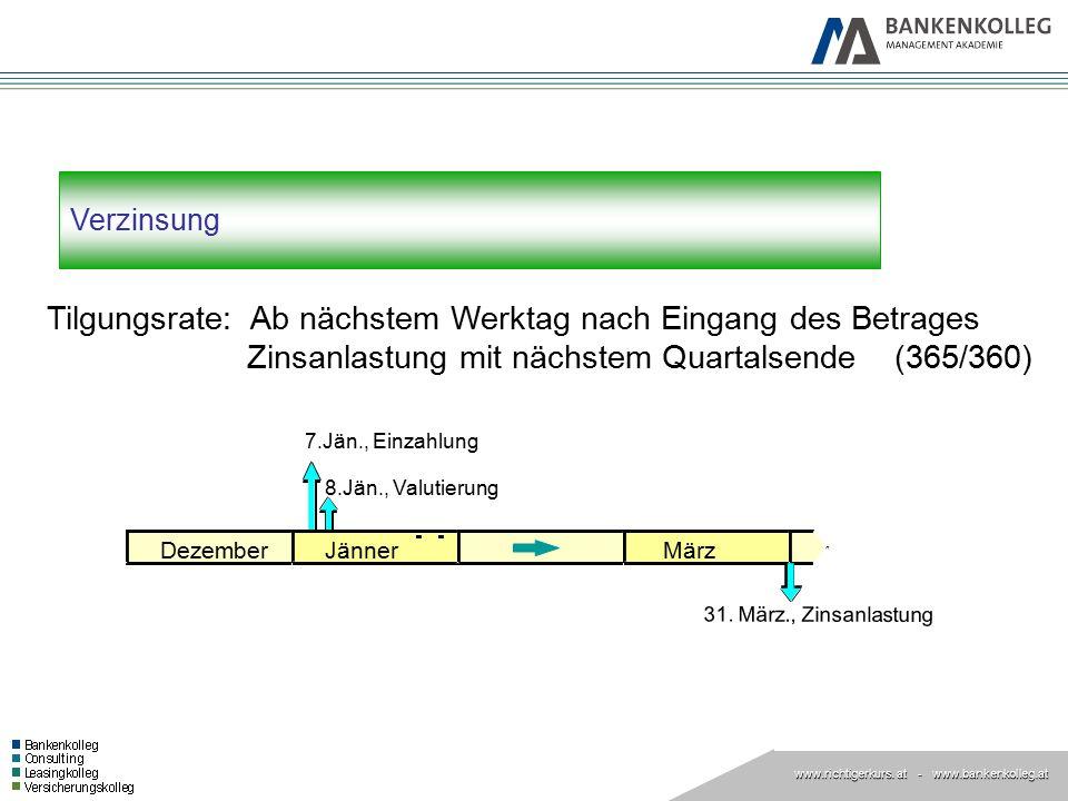www.richtigerkurs. at www.richtigerkurs. at - www.bankenkolleg.at Verzinsung Tilgungsrate: Ab nächstem Werktag nach Eingang des Betrages Zinsanlastung