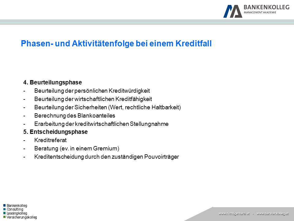www.richtigerkurs. at www.richtigerkurs. at - www.bankenkolleg.at Phasen- und Aktivitätenfolge bei einem Kreditfall 4. Beurteilungsphase -Beurteilung