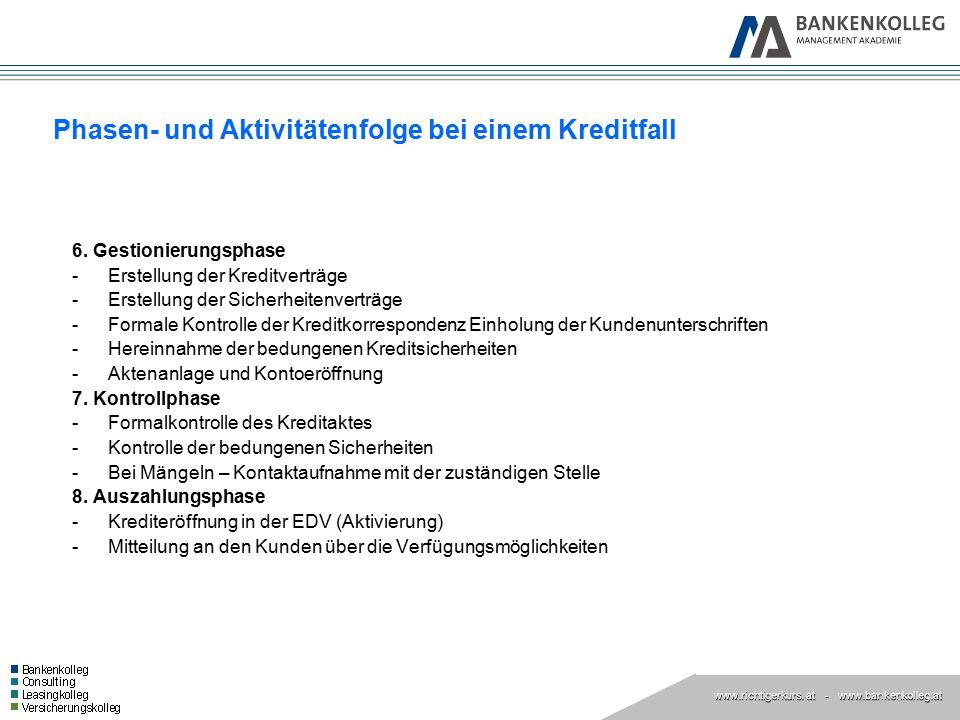 www.richtigerkurs. at www.richtigerkurs. at - www.bankenkolleg.at Phasen- und Aktivitätenfolge bei einem Kreditfall 6. Gestionierungsphase -Erstellung