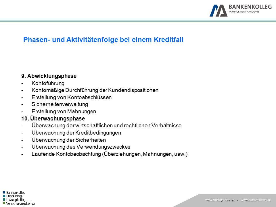 www.richtigerkurs. at www.richtigerkurs. at - www.bankenkolleg.at 9. Abwicklungsphase -Kontoführung -Kontomäßige Durchführung der Kundendispositionen