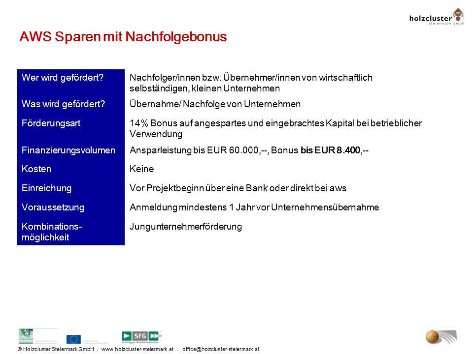 © Holzcluster Steiermark GmbH. www.holzcluster-steiermark.at. office@holzcluster-steiermark.at AWS Sparen mit Nachfolgebonus Wer wird gefördert?Nachfo