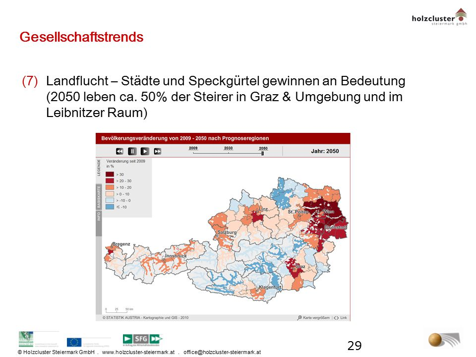 © Holzcluster Steiermark GmbH. www.holzcluster-steiermark.at. office@holzcluster-steiermark.at Gesellschaftstrends (7)Landflucht – Städte und Speckgür