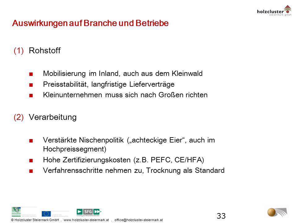 © Holzcluster Steiermark GmbH. www.holzcluster-steiermark.at. office@holzcluster-steiermark.at Auswirkungen auf Branche und Betriebe (1)Rohstoff ■Mobi