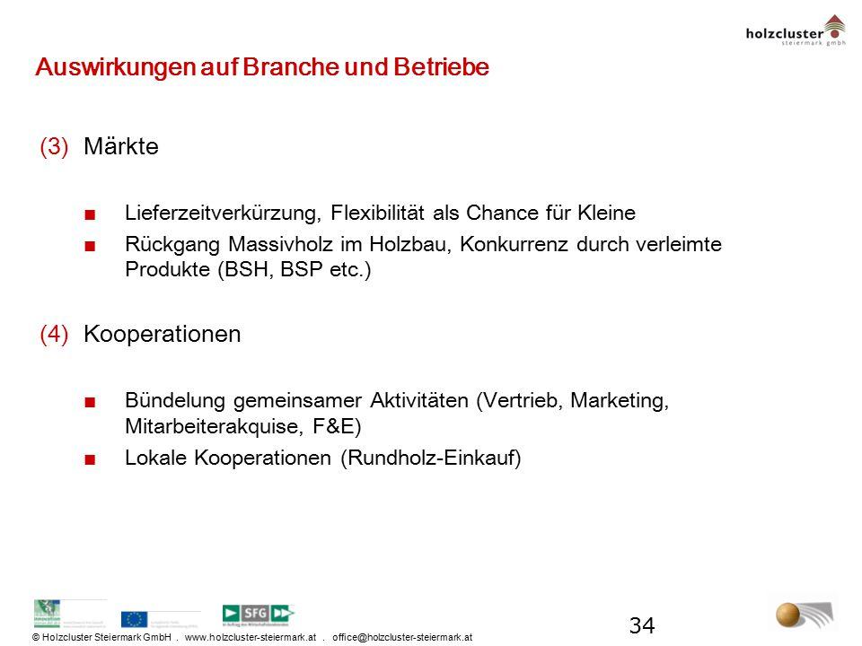 © Holzcluster Steiermark GmbH. www.holzcluster-steiermark.at. office@holzcluster-steiermark.at Auswirkungen auf Branche und Betriebe (3)Märkte ■Liefer