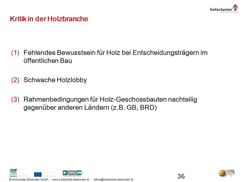 © Holzcluster Steiermark GmbH. www.holzcluster-steiermark.at. office@holzcluster-steiermark.at Kritik in der Holzbranche (1)Fehlendes Bewusstsein für
