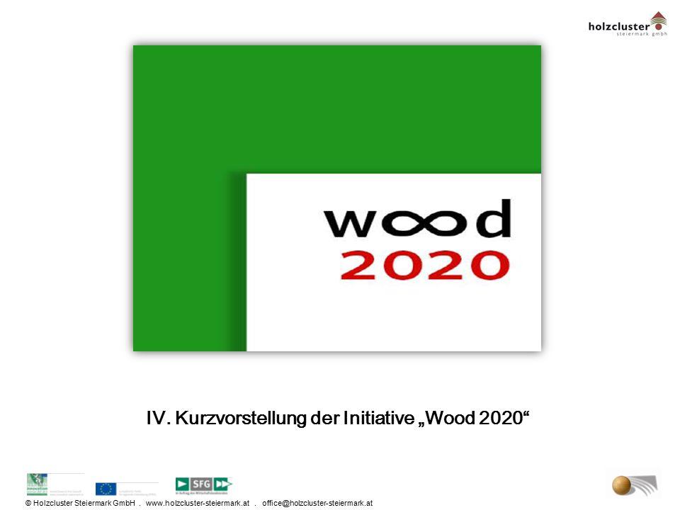 "© Holzcluster Steiermark GmbH. www.holzcluster-steiermark.at. office@holzcluster-steiermark.at IV. Kurzvorstellung der Initiative ""Wood 2020"""