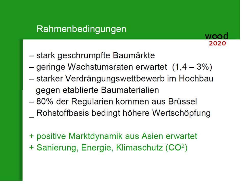 © Holzcluster Steiermark GmbH. www.holzcluster-steiermark.at. office@holzcluster-steiermark.at