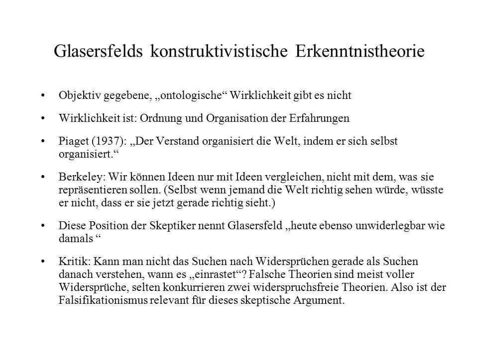 """Glasersfelds konstruktivistische Erkenntnistheorie Objektiv gegebene, """"ontologische"""" Wirklichkeit gibt es nicht Wirklichkeit ist: Ordnung und Organisa"""